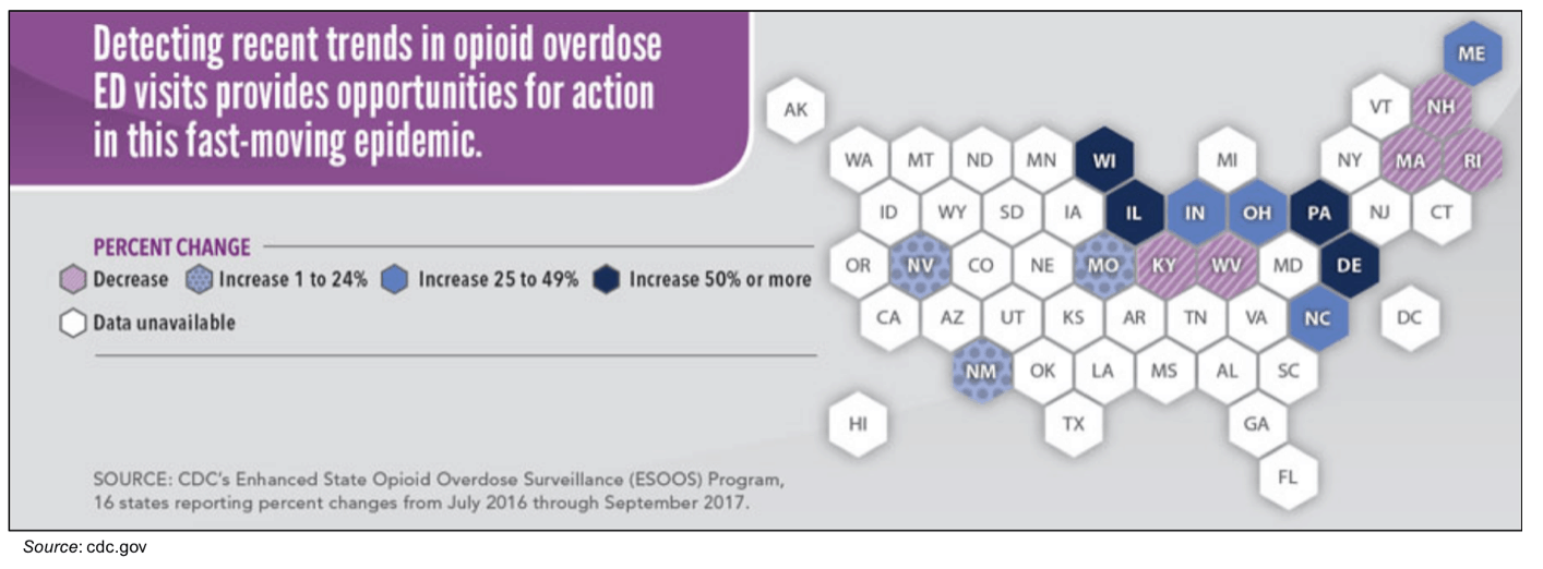 OPNT: Opiant Developing New Opioid Overdose Treatment