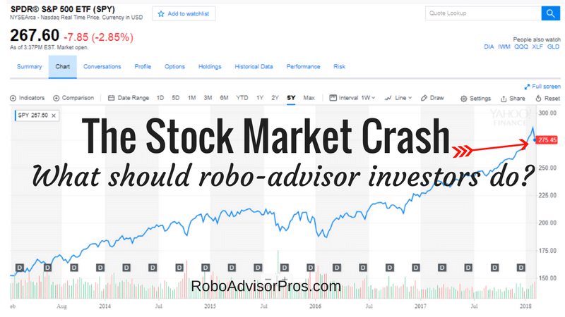 Why Did the Stock Market Crash and What Should Robo-Advisor Investors Do?