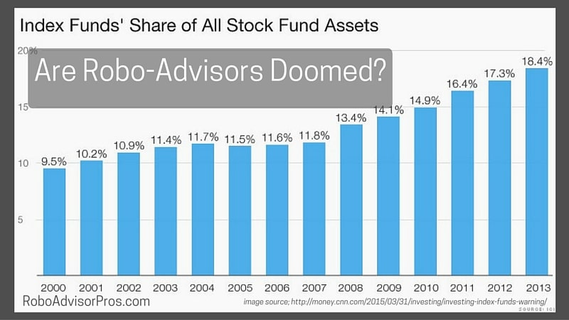 Robo-Advisors Are Doomed – How Passive Investing Might Harm Them, or Not