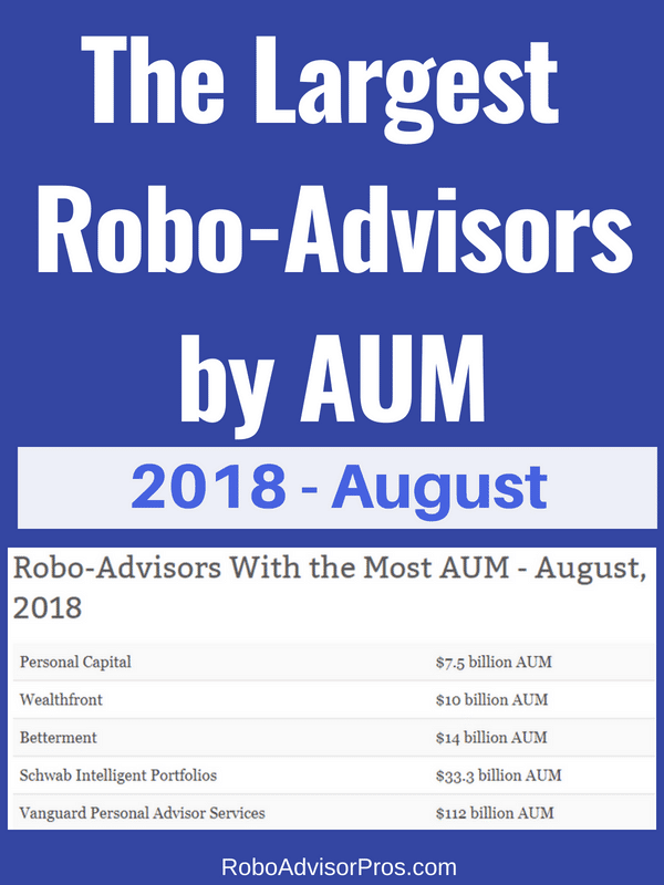 Robo-advisors With the Most Assets Under Management (AUM)