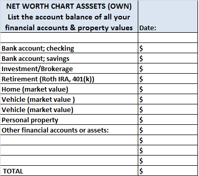 LIST ALL OF YOUR ASSETS