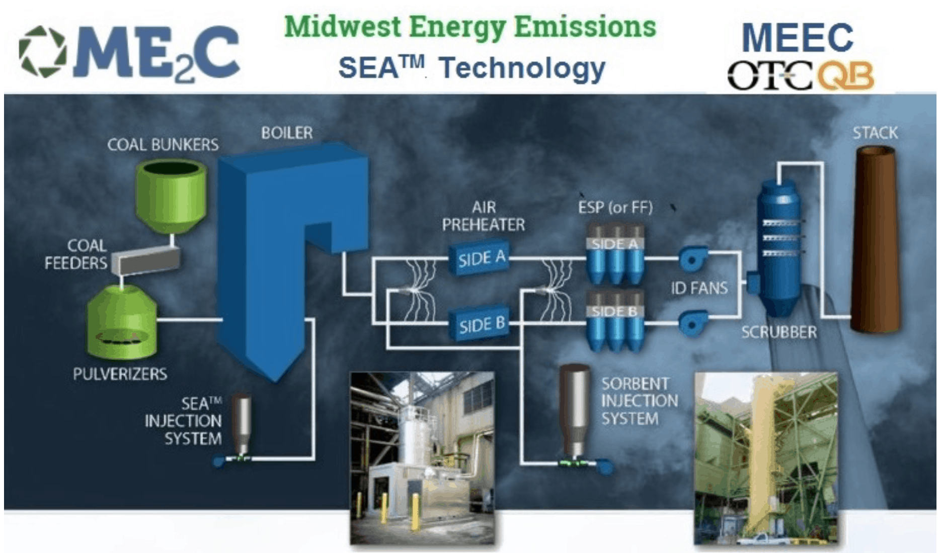 MEEC: Midwest Energy Emissions Announces 2 Multi-Million Dollar Contracts