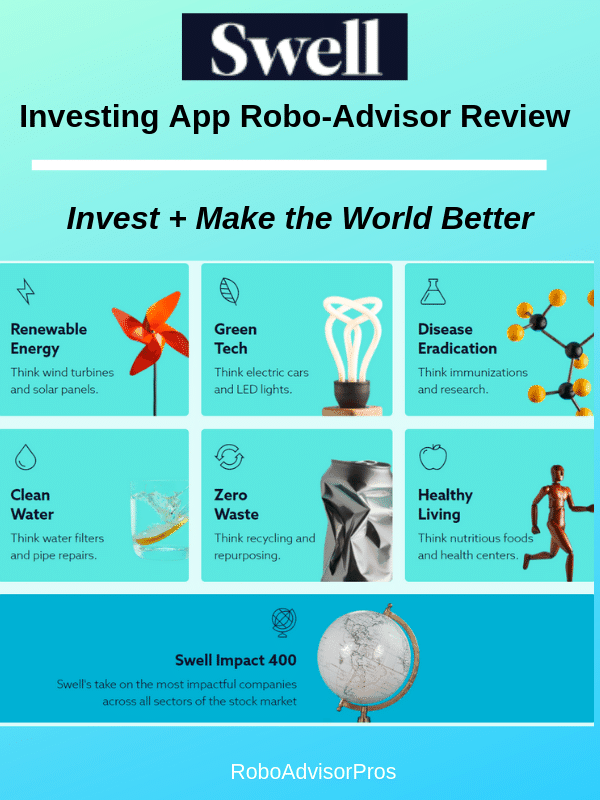 Swell Investing App Review 2019 – for the Socially Conscious Investor