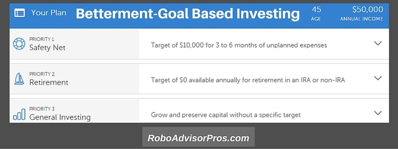 Betterment vs Schwab Intelligent Portfolios – Robo-Advisor Comparison