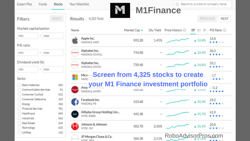 M1 Finance offers access to 4,325 stocks for your investment portfolio
