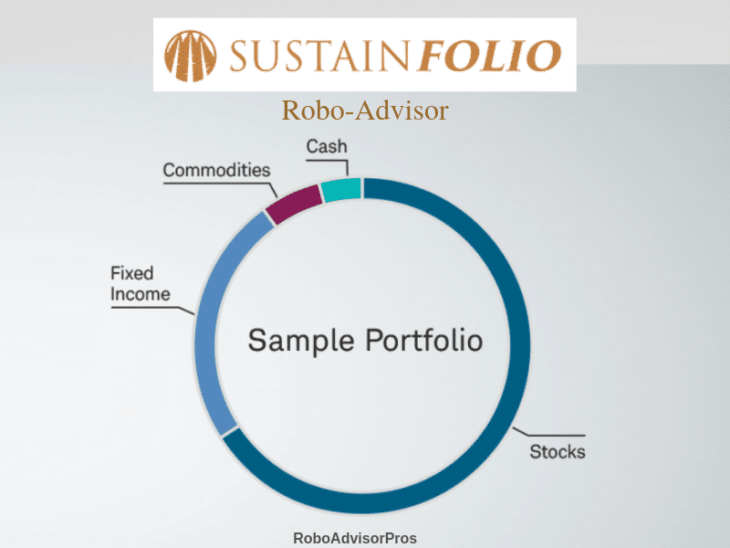 Sustainfolio sample investment portfolio.