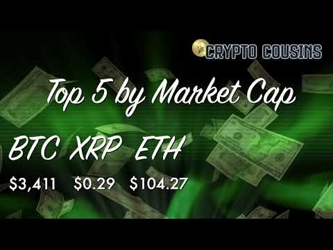Market Cap Show for February 6th 2019