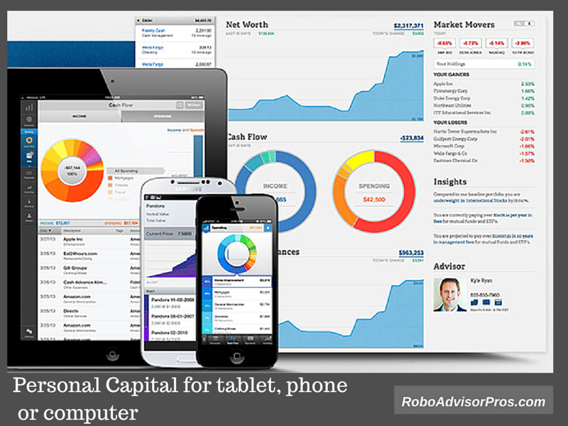Best Portfolio Management Software Tools for Investors-Investment Management & Tracking from free to low-fee