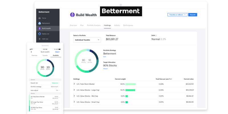 Betterment vs. Wealthfront vs. M1 Finance Robo-Advisor Comparison