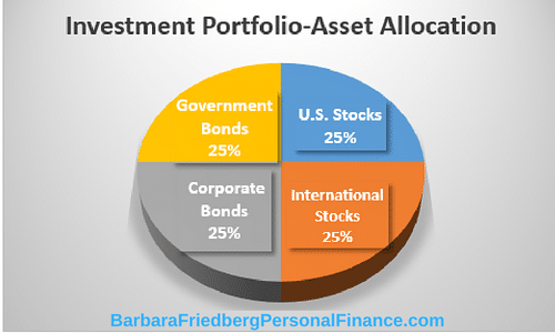 investing-for-women-asset-allocation