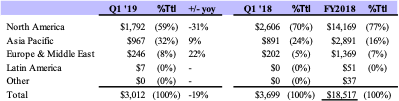 VIVE: Q1 Results: Restructuring Dramatically Improves Op Loss. $20M Sales Guidance Intact. SUI Data Read-Out This Summer