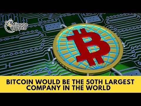 Bitcoin Would Be Among The 50 Largest Companies In The World
