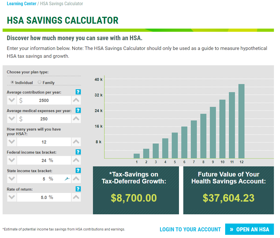 How a Health Savings Account Leads to Health and Wealth