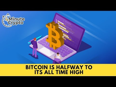 Bitcoin Is Halfway to Its All Time High