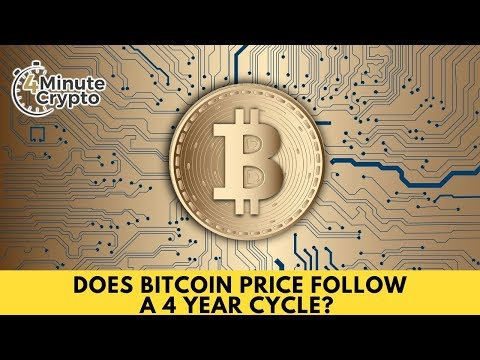 Does The Bitcoin Price Follow a 4 Year Cycle?