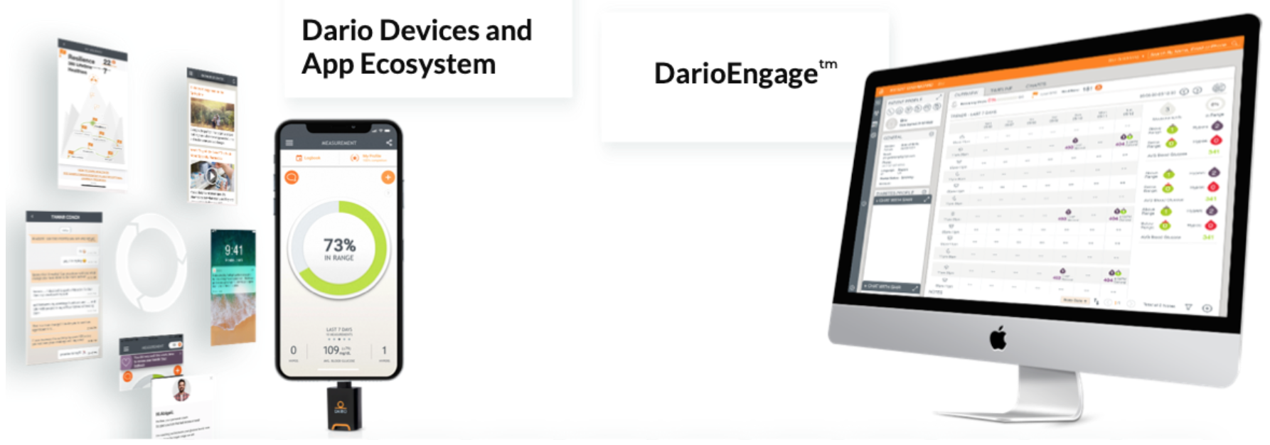 DRIO: DarioHealth and HMC HealthWorks Announce Partnership Agreement