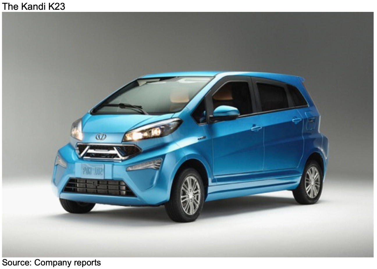 KNDI: New Electric Car Models, Battery Swap Model & Ride Share Focus Create Opportunities For Growth