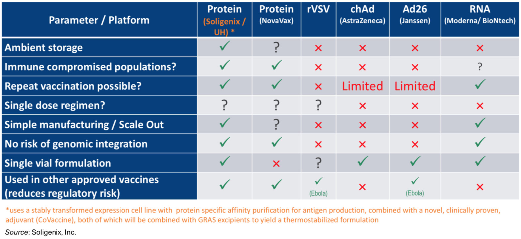 SNGX: Update and Q&A on COVID-19 Vaccine Candidate CiVax™…