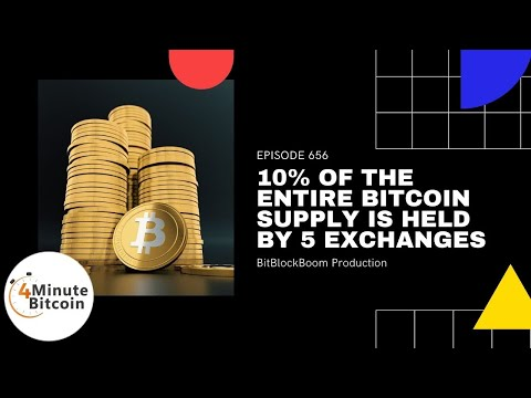 10% Of The Entire Bitcoin Supply Is Held By 5 Exchanges