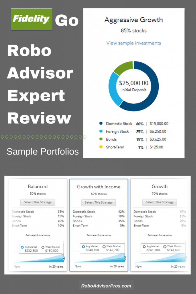 Fidelity Go Review 2021 – Expert Analysis of Fidelity Robo-Advisor