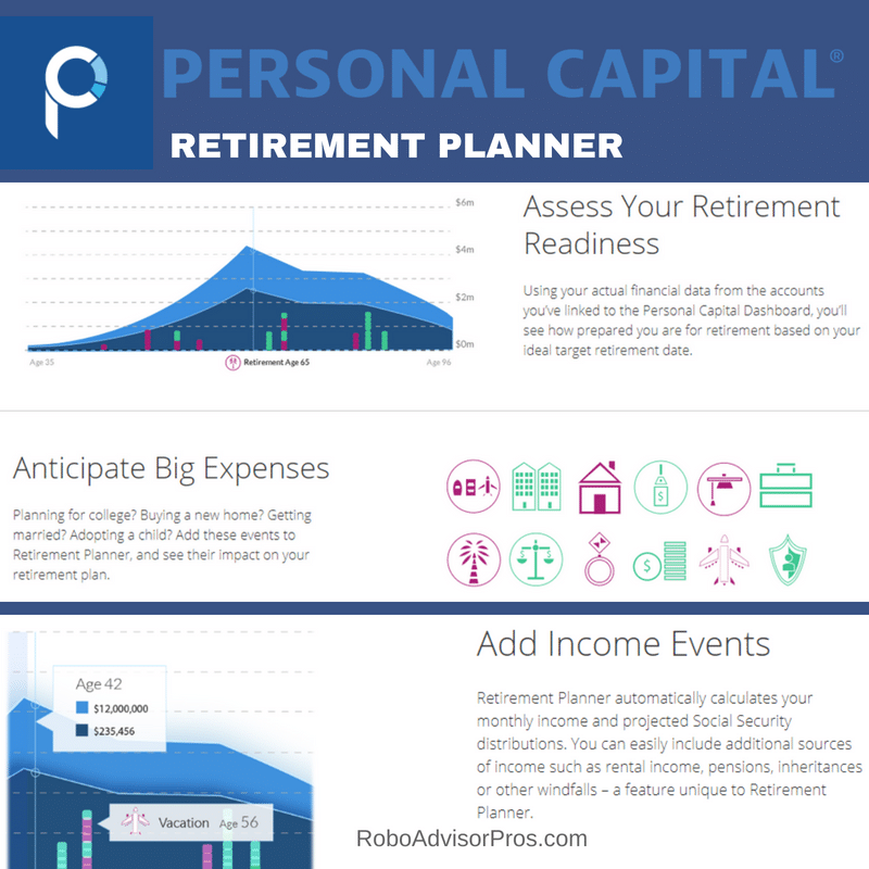 Personal Capital Retirement Planner