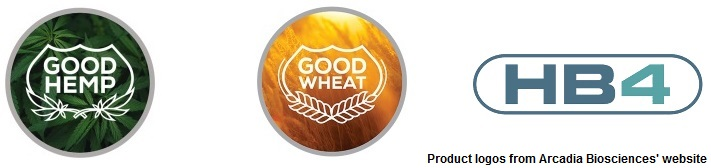 RKDA: Closes Private Placement to Fund GoodWheat Brand Building Initiatives & Retail Rollout; GoodHemp Expands Distribution into Canada with AOSCA Certified Varieties