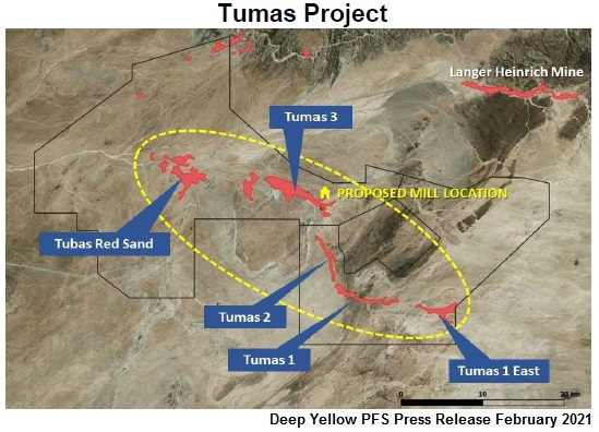 Deep Yellow Limited Releases Positive PFS with Maiden Reserve on Tumas Project; Board Approves Proceeding Directly to a DFS