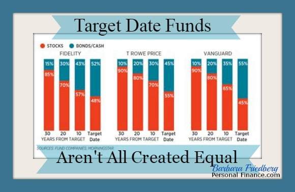 Target Date Funds Pros and Cons