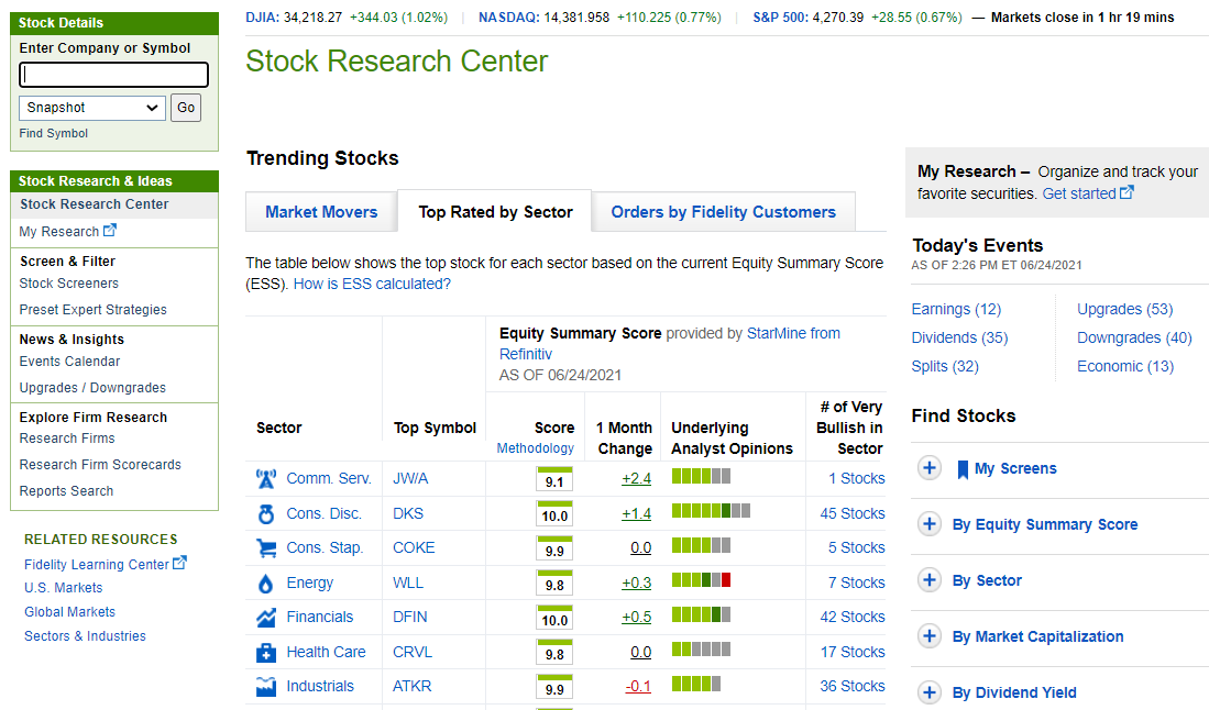 Fidelity stock research center - stock analysis tools