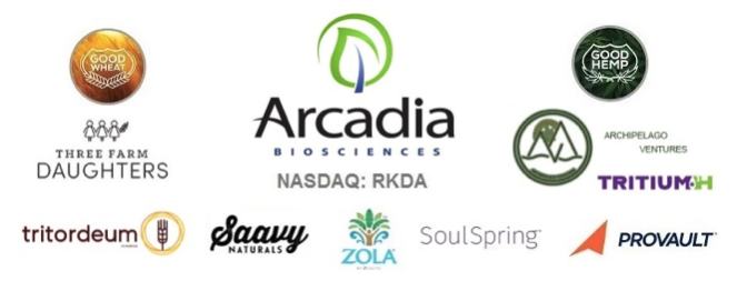 RKDA: Arcadia Biosciences has been transformed by the acquisition of Zola, Soul Spring, Saavy Naturals & Provault brands, along with Tritordeum into a consumer brand-name company