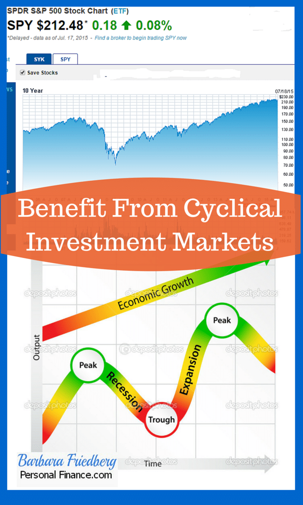 How to Benefit from Cyclical Investment Markets?